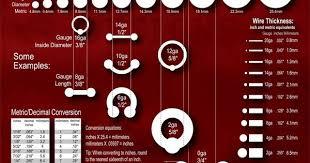 Body Piercing Charts Custom Back Orders Faq Jewelry