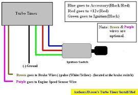 hks turbo timer type wiring diagram hks image apexi turbo timer wiring diagram civic wiring diagrams on hks turbo timer type 0 wiring diagram
