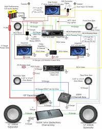 wiring diagram car stereo system just another wiring diagram blog • wiring car audio monitor wiring diagram detailed rh 9 2 gastspiel gerhartz de car stereo amp axxess interface wiring diagram