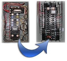 phoenix panel upgrades service panel replacement phoenix service panel replacement