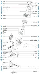 dyson dc14 parts owners manual