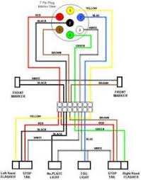 trailer lights wiring diagram 5 way images way switch wiring 5 way trailer wiring diagram 5 circuit and schematic