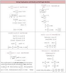 trig identity summary and mixed identity proofs