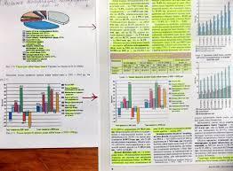В диссертации Яценюка нашли страниц плагиата с ошибками Фото Фото 59 статья Финансовое состояние тенденции и проблемы перешла к диссертации Яценюка практически полностью Для увеличения нажмите на фотографию