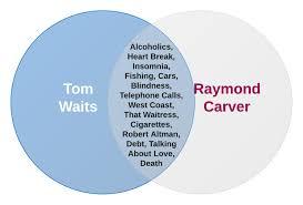 elephant raymond carver quotes home decor ideas raymond carver cathedral essay cathedral by raymond carver essay