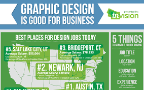 Graphic Design Jobs Newark Nj Graphic Design Is Good For Business Infographic Inside