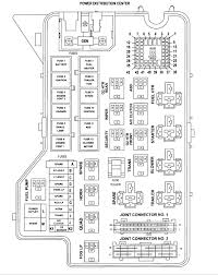 2003 dodge 2500 fuse box basic guide wiring diagram \u2022 2003 dodge ram 2500 fuse box location 2004 ram fuse diagram wiring diagrams schematics 2005 dodge 2500 rh auto portal org 2003 dodge ram 2500 fuse box 2003 dodge ram 2500 fuse box location