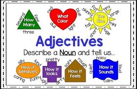 Adjective Anchor Chart Worksheets Teaching Resources Tpt