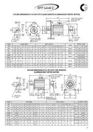20 Lovely Electric Motor Frame Size Chart