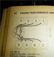 solved diagram for 318 dodge cap firing order fixya this is the firing order for all chrysler small block engines 273 318 340 360 top is the left bank bottom is the right bank in case the picture