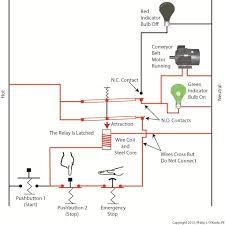 emergency push button wiring diagram gallery wiring diagram database start stop push button wiring diagram emergency push button wiring diagram collection emergency stop button wiring diagram luxury conveyor belt 16 download wiring diagram