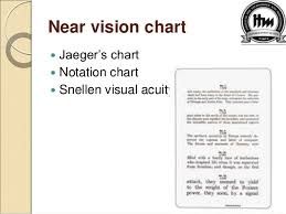 Near Eye Chart Visualacuity Charts