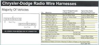 2006 chrysler 300c radio wiring diagram notasdecafe co 06 chrysler 300 radio wiring diagram 2006 300c dodge stratus info ram fuse box