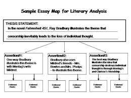 scarlet letter literary essay gma tory johnson resume th grade thesis writing service lahore