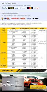 Van 516 cdi 20+1 (lugares) k54. Plastic Gla45 Body Kit For Mercedes Benz Gla Class X156 Gla45 15 16 Buy Gla45 Body Kit X156 Body Kit Gla45 Body Kit For Mercedes Product On Alibaba Com