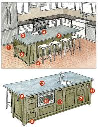 kitchen island design ideas. 13 Tips To Design A Multi- Purpose Kitchen Island That Will Work For You, Your Family And Entertaining Ideas