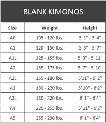 Size Chart Blank Fighters Market