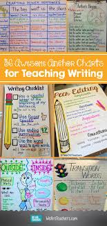 Characteristics Of Poetry Anchor Chart Awesome Writing Anchor Charts To Use In Your Classroom