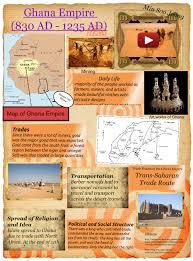 Ghana Empire Africa Empire En Ghana History Social Studies