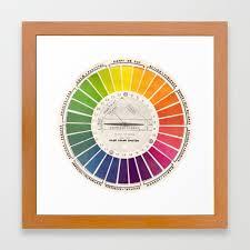 Vintage Color Wheel Art Teaching Tool Rainbow Mood Chart Framed Art Print