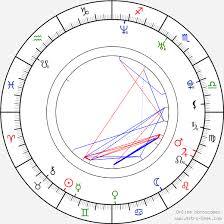 Yo Gotti Birth Chart Horoscope Date Of Birth Astro