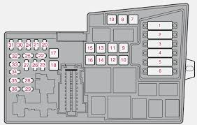 volvo c30 2006 2008 fuse box diagram auto genius volvo c30 2006 2008 fuse box diagram