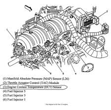 pontiac v10 engine cars trucks questions answers where is the temperature sensor located on the engine this car comes two diffrent engines you didnt list the engine size so i will give you diagrams