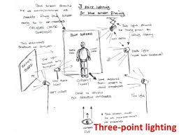 3 point lighting setup photography 3 point lighting tutorial maya 3 point lighting setup three