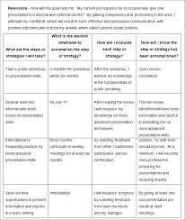 Professional Development Plan Template 13 Free Word