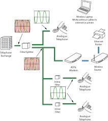 adsl wiring ref adsl wiring config 6 gif