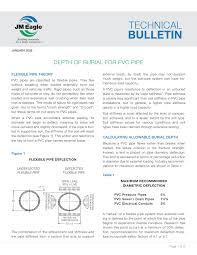 Bulletin Jm Eagle Pages 1 4 Text Version Anyflip
