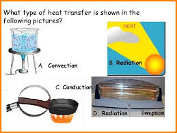 10 11 Examples Of Conduction Convection And Radiation Threeroses Us