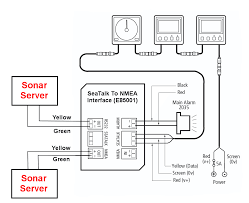 interfacing to old autohelm raymarine seatalk systems sonar server wiring diagram for the seatalk to nmea interface
