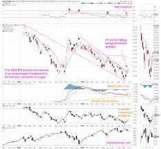 Sgg Ipath Bloomberg Sugar Etn Triple H Stocks