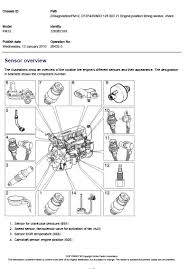 volvo fh16 wiring diagram on volvo images free download wiring Volvo Truck Wiring Diagrams Free Download volvo fh16 wiring diagram 10 volvo truck relay location 1991 volvo 940 wiring diagram Volvo Wiring Schematics