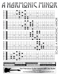 Minor Scale Pattern Enchanting Harmonic Minor Scale Guitar Patterns Fretboard Chart Key Of A By