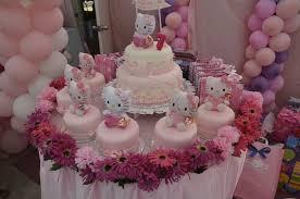 Hello Kitty Birthday Party Ideas Party Theme Hello Kitty Hello