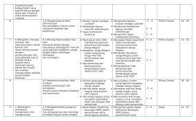Soal pts penjas kls 10 ini sudah lengkap beserta jawabannya. Soal Pkn Kelas 12 Semester 1 Kurikulum 2013 Ilmusosial Id