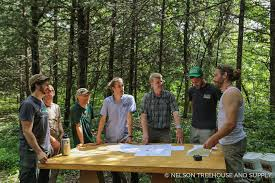 treehouse masters alex. Is This A Run-of-the-mill Project Management Discussion, Or The Treehouse Masters Alex 6