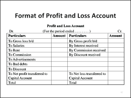 simple profit loss template simple profit loss statement excel profit and loss template account