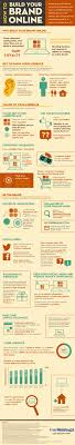 how to build your brand online presence infographic