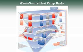 water source heat pump system diagram. Exellent Source Similar Topics Intended Water Source Heat Pump System Diagram R