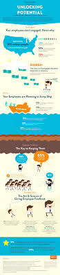 feedback employee engagement the muse employee engagement infographic