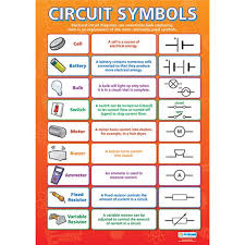 electric wiring symbols car wiring diagram download moodswings co Wiring Diagram Symbols Chart Wiring Diagram Symbols Chart #22 automotive wiring diagram symbols chart
