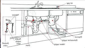 dishwasher drain installation dishwasher