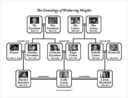 Genealogy Family Tree Forms 37 Family Tree Templates Pdf Doc Excel Psd Free Premium