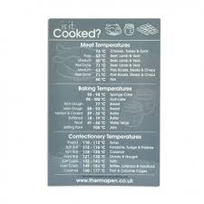 Temperature Guide Fridge Magnet Magnetic Meat Temperature Guide