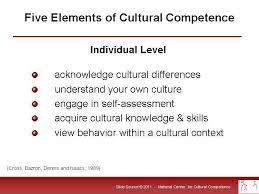 best cultural awareness images cultural  cultural competence in social work essay examples a culturally competent psychologist social cultural competence has real social work essay writing