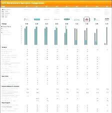 Best Homeowners Insurance Costco Arteymas Co