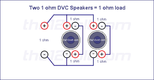 subwoofer wiring diagrams two 1 ohm dual voice coil dvc speakers option 2 series 4 ohm load voice coils wired in series recommended amplifier stable at 4 2 or 1 ohm mono